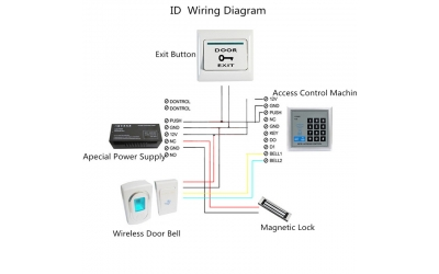 The Whole Set Standalone Access Control System